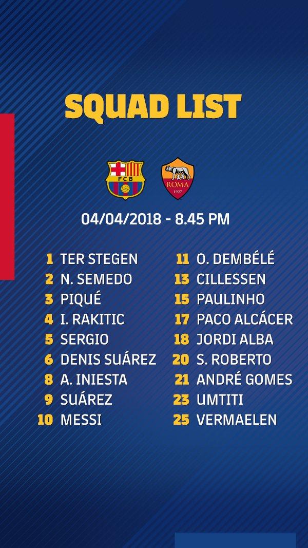 Convocatoria del Fútbol Club Barcelona para recibir a la Associazione Sportiva Roma | @FCBarcelona_es