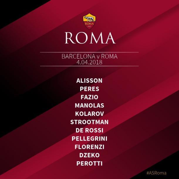 Once inicial de la Associazione Sportiva Roma ante el Fútbol Club Barcelona | Foto de la Associazione Sportiva Roma, @OfficialASRoma en Twitter