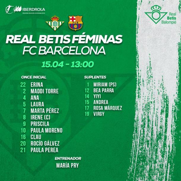 Once inicial del Real Betis Féminas ante el Fútbol Club Barcelona | @RealBetisFem en Twitter