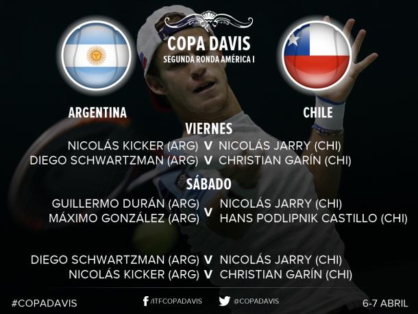 Foto: Copa Davis