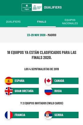 Los cuatro semifinalistas de 2019, y dos invitados. Imagen: Davis Cup app.