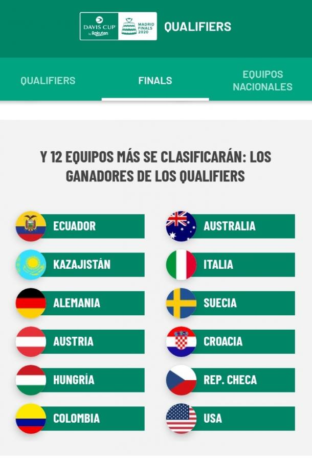 Los 12 países clasificados de las series de Qualifiers. Imagen: Davis Cup app.