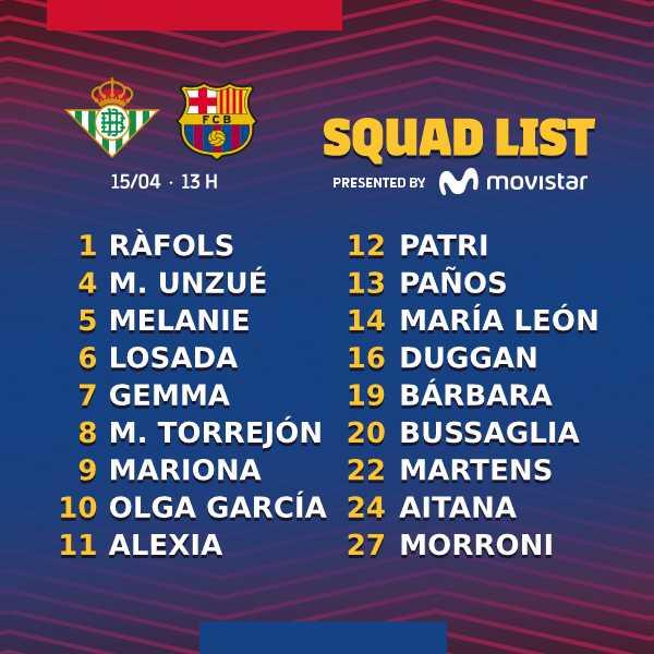 Convocatoria del Fútbol Club Barcelona para el duelo contra el Real Betis Féminas | @FCBfemeni en Twitter