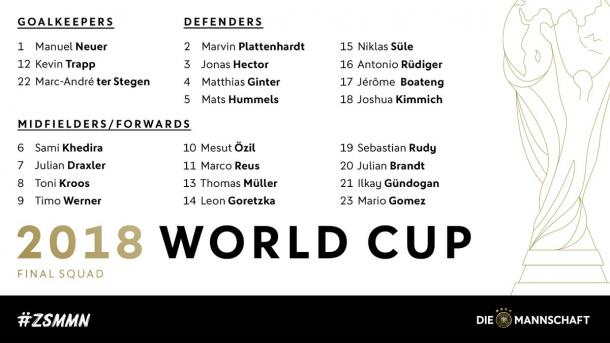The squad in full. | Source: DFB.