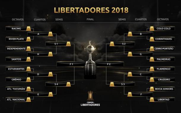 Fonte foto: Twitter CONMEBOL