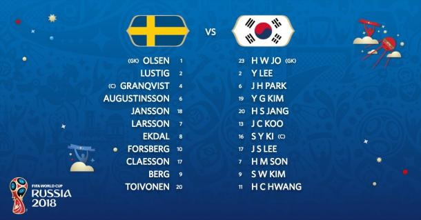 Alineaciones oficiales de Suecia y Corea | Foto: @FIFAWorldCup