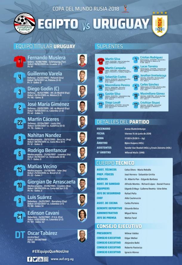 Alineación de Uruguay para su debut mundialista | @Uruguay en Twitter