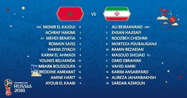 Plantillas con numeración para el torneo   Foto: @FIFAWorldCup