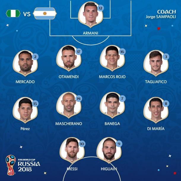 Alineación de Argentina | Foto: @FIFAWorldCup