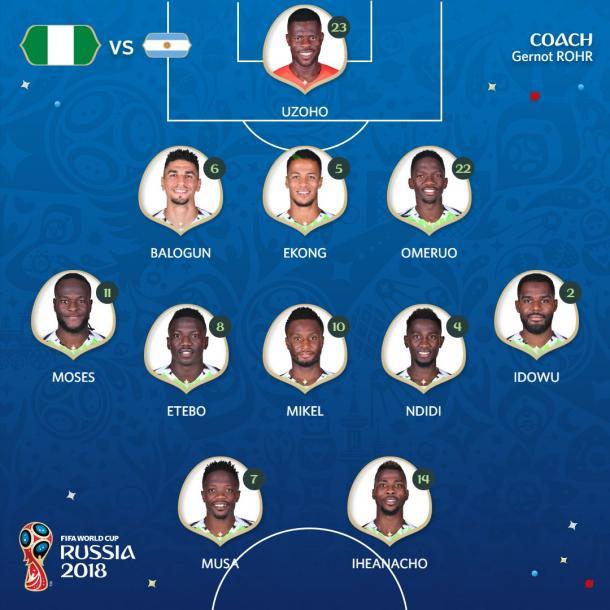 Alineación de Nigeria | Foto: @FIFAWorldCup