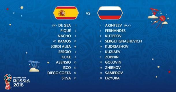 Alineaciones oficiales | Foto: @FIFAWorldCup