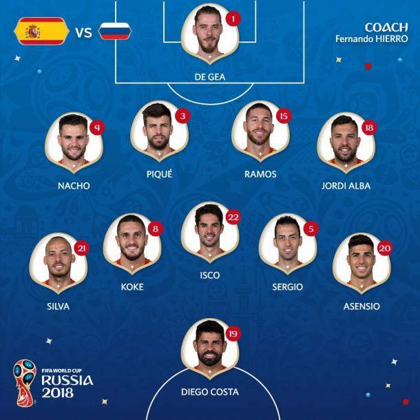 Alineación España | Foto: @FIFAWorldCup