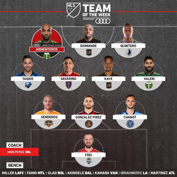 Once de la Semana 19. Fuente: MLS soccer
