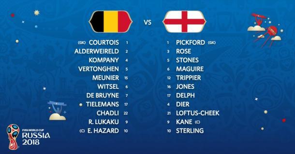 Onces iniciales de Bélgica e Inglaterra | Foto: FIFA
