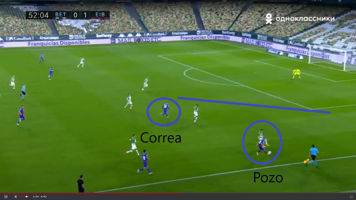 Profundidad y combinación entre Pozo y Correa. Fuente: Livetv.sx