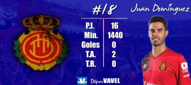 Datos de Juan Domínguez. Fotomontaje: Mikel Díaz (Vavel).