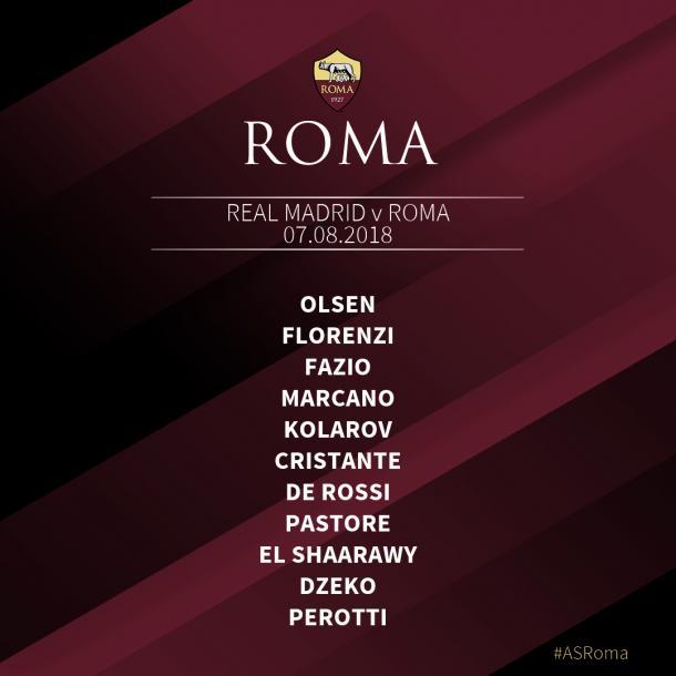 Los XI de los italianos   Foto: AS Roma