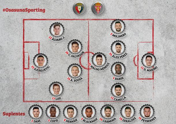 Once del Sporting. Foto: Sporting