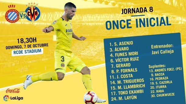 Once inicial Villarreal / Foto: Villarreal CF