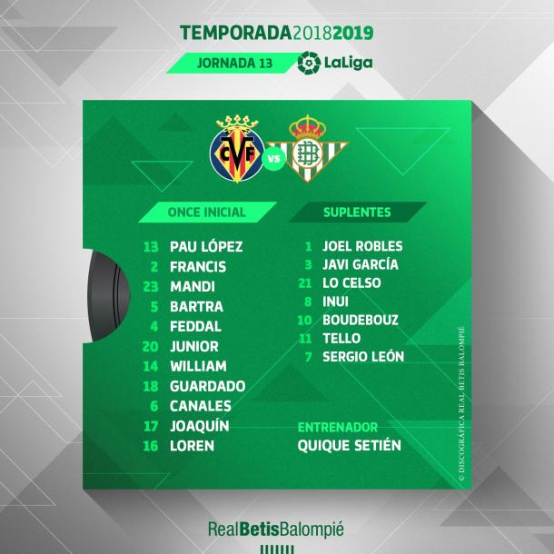 Once Betis / Foto: Twitter @RealBetis