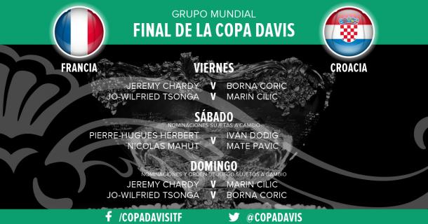Foto: Prensa Copa Davis.