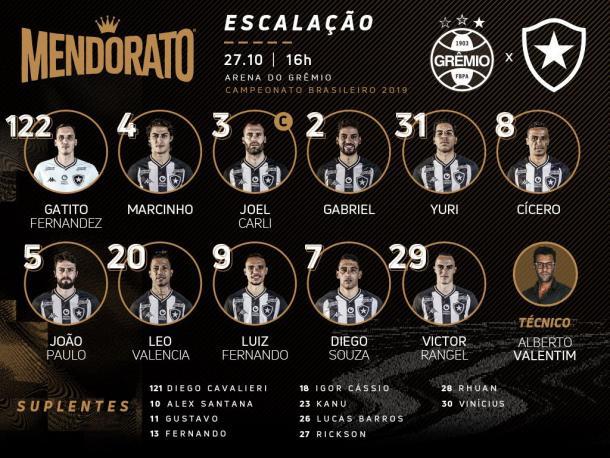 Imagem: Reprodução/Botafogo