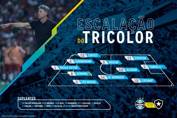 Imagem: Reprodução/Grêmio