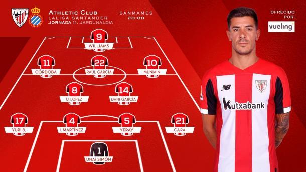Alineación del Athletic Club de Bilbao | Fuente: Athletic CF