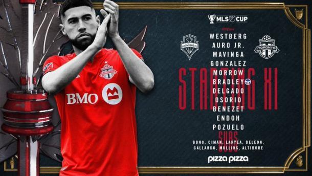 @Toronto FC