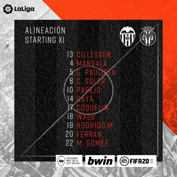 Once Valencia / Foto: Twitter @valenciacf