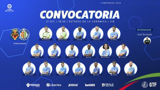 Convocatoria del Getafe para el encuentro ante el Villarreal fuera de casa |Fuente: Getafe CF