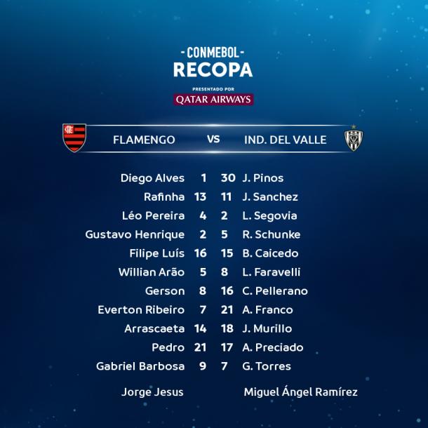 Foto: Twitter Recopa Sudamericana (@RecopaConmebol)
