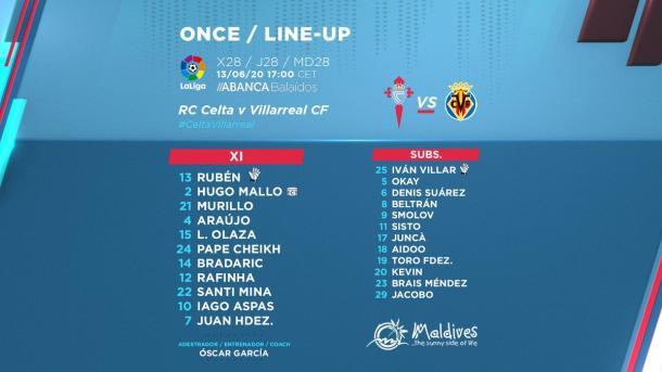 Once del Celta / Foto: @RCCelta