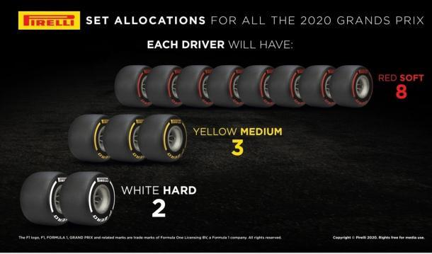 Vía: Pirelli