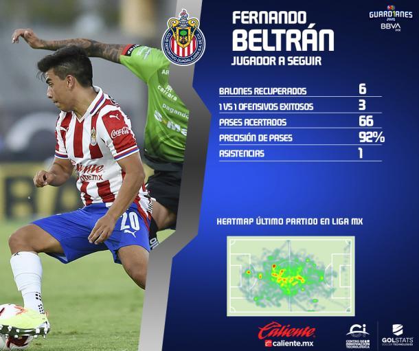 (Image: Liga MX)
