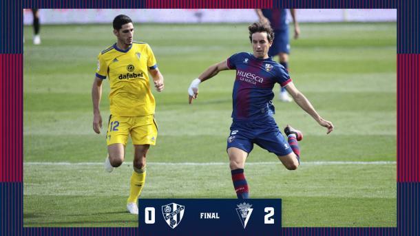 Twitter: SD Huesca