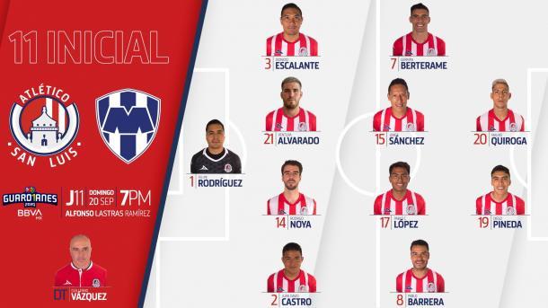 (Imagen: Atlético de San Luis)