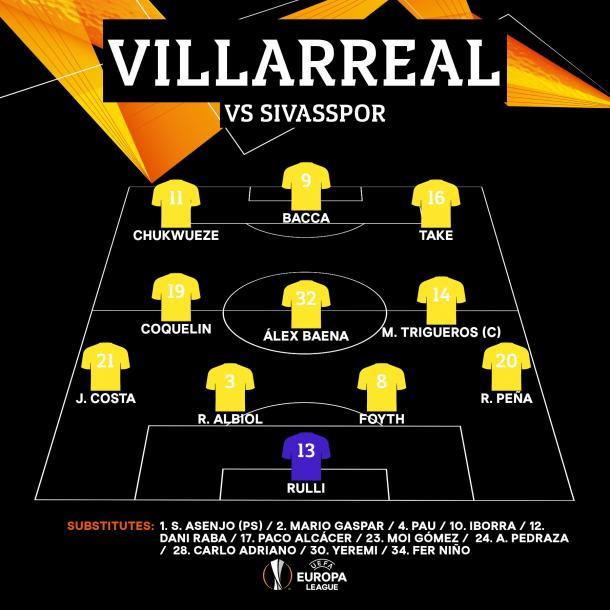 Once del Villarreal / Foto: @VillarrealCF