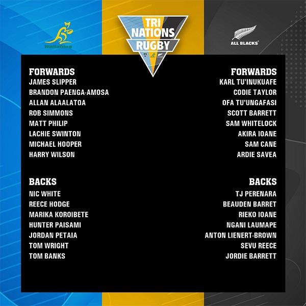 Formaciones de los equipos - Foto: Super Rugby/Tri Nations