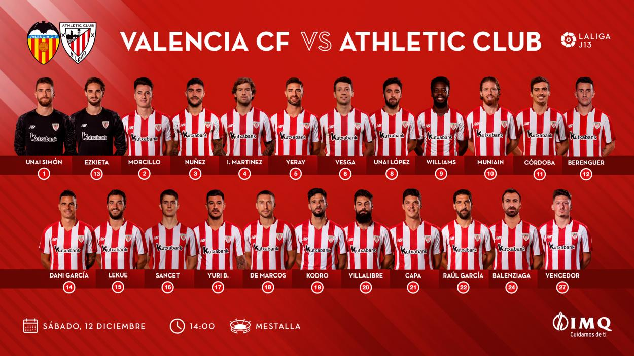 Convocatoria Athletic Club. Fuente: twitter @AthleticClub
