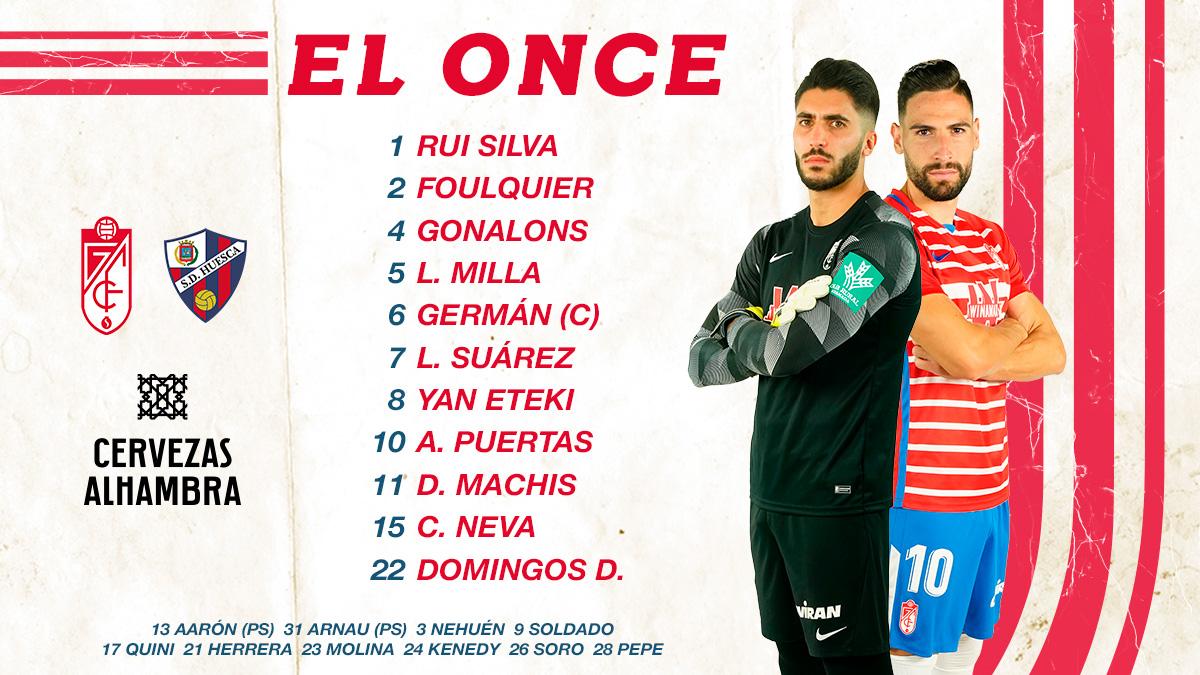 Twitter. Granada CF
