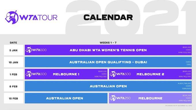 Calendario WTA inicio temporada. (Fuente:WTA Tennis)