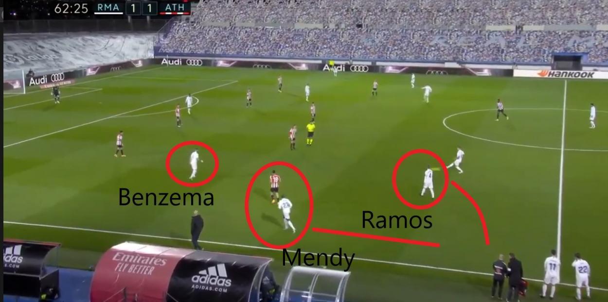 Ramos en cobertura de Mendy, Benzema a la banda y Kroos en la zaga. Fuente: Fullmatchsports.co