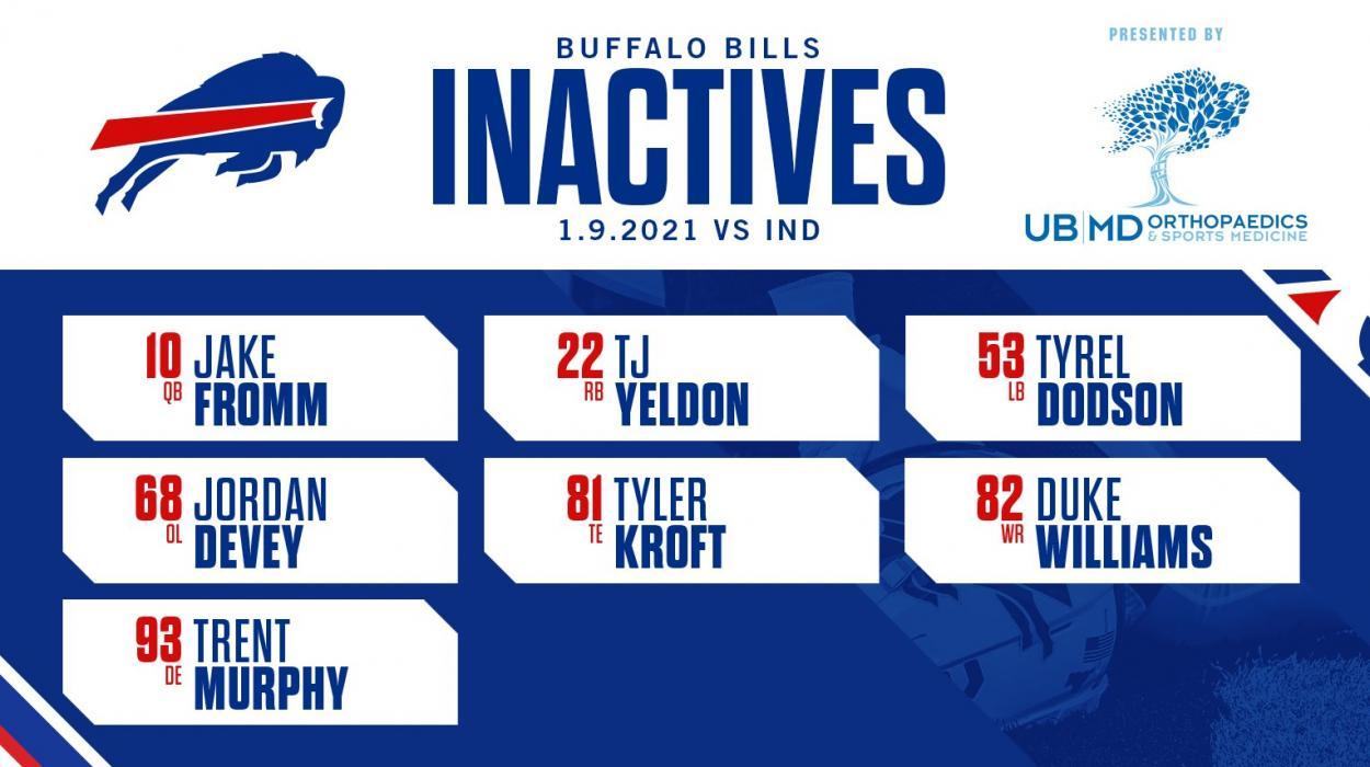 Fuente: Buffalo Bills