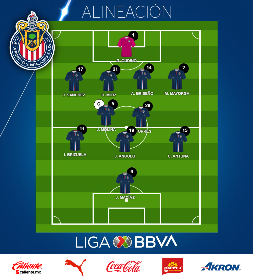 El once que enfrentó a León | (Imagen: Liga BBVA MX)