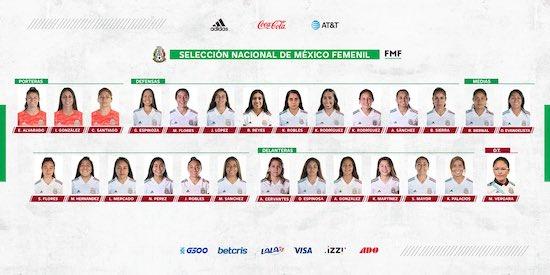 (Foto: Mi Selección MX)
