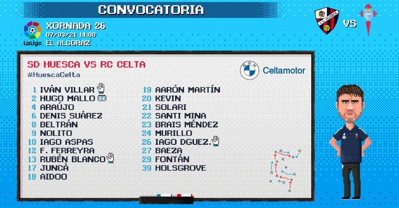 Twitter: RC Celta de Vigo