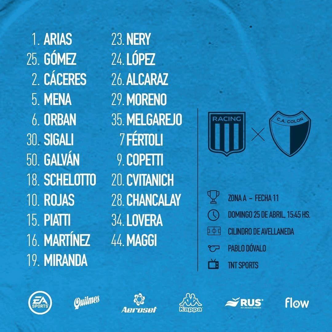 Lista de concentrados para el partido ante Colón. (Foto: Racing Club)