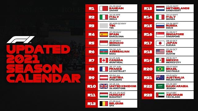 Calendario provisional temporada 2021. Fuente: F1