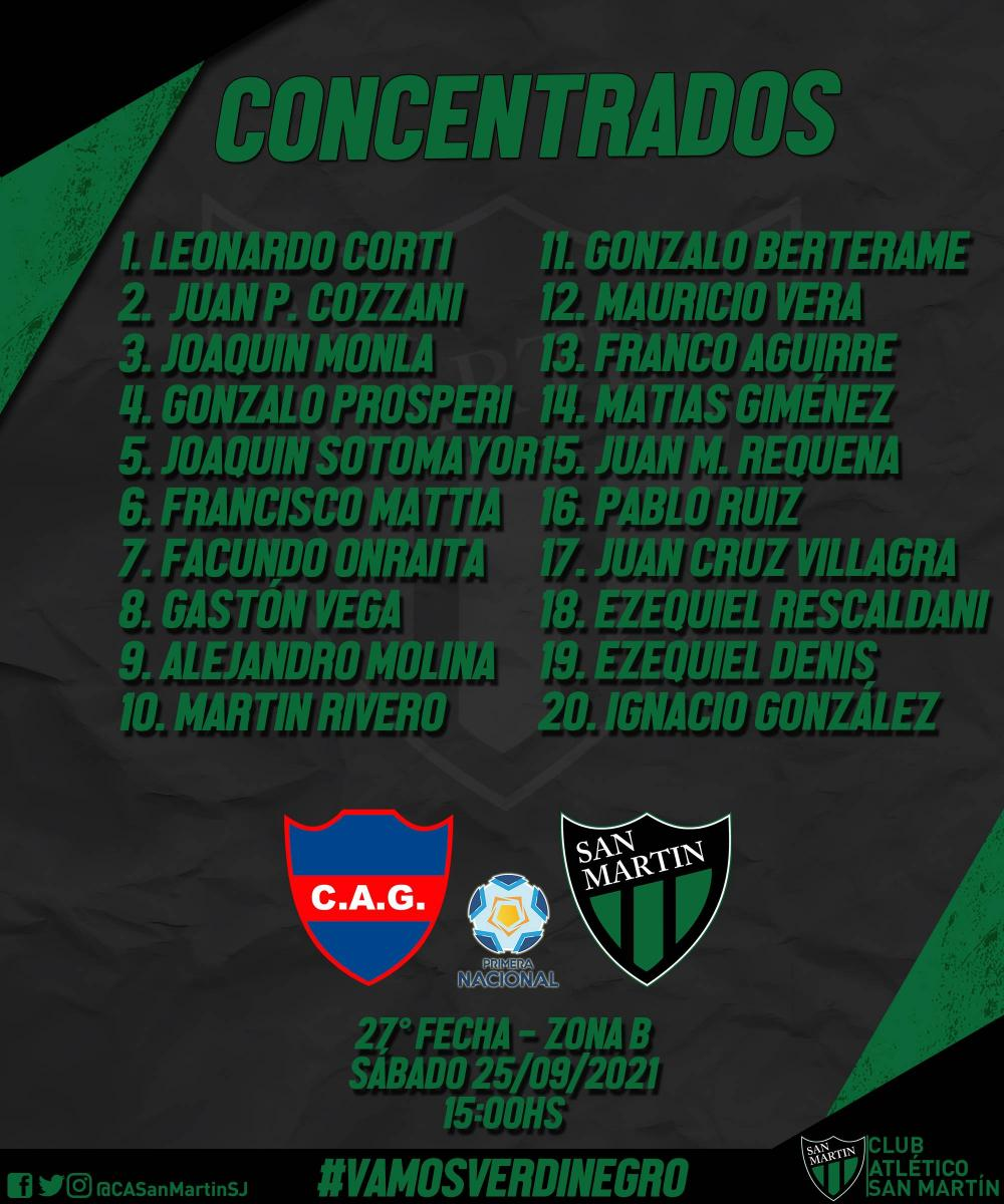 Lista de convocados para viajar a Santiago del Estero. Foto: @CASanMartinSJ